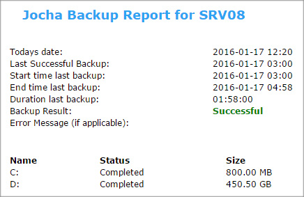 Windows Backup Mail Report Script – Jocha