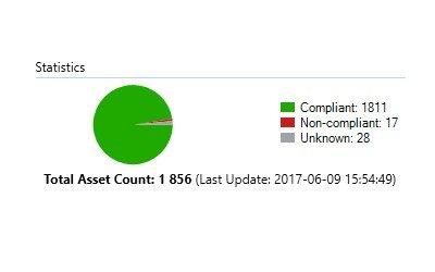 SCCM Baselines: Update Compliance